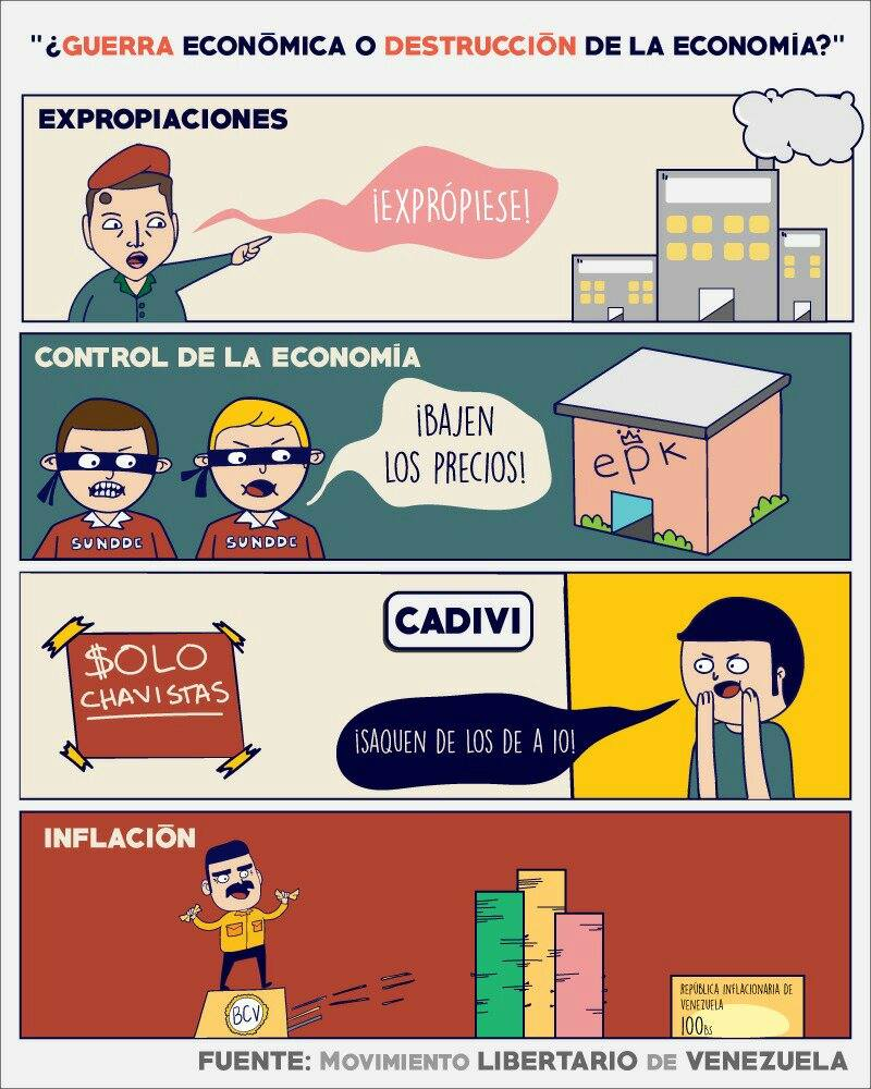 Venezuela, entre el socialismo y la miseria.