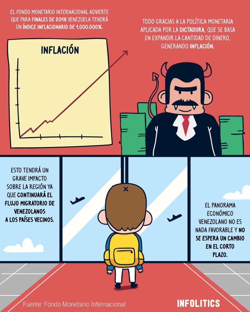 Uy, lo que se viene para Venezuela