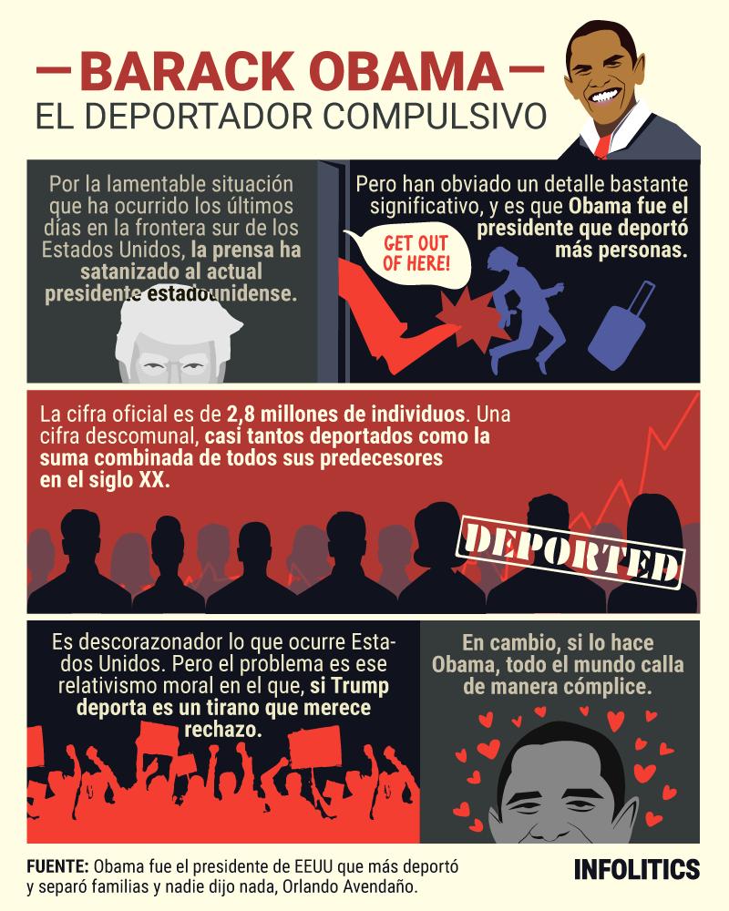 Obama, el deportador compulsivo.